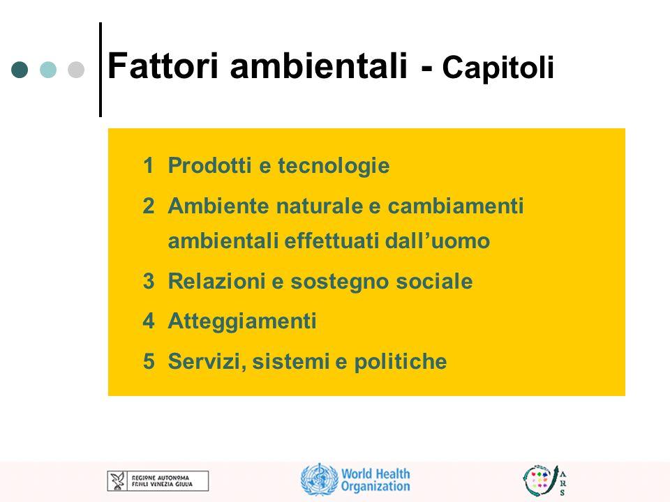 Fattori ambientali - Capitoli 1Prodotti e tecnologie 2Ambiente naturale e cambiamenti ambientali effettuati dalluomo 3Relazioni e sostegno sociale 4At