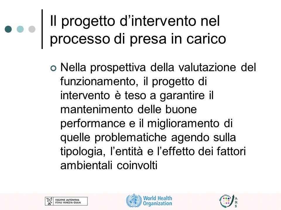 Il progetto dintervento nel processo di presa in carico Nella prospettiva della valutazione del funzionamento, il progetto di intervento è teso a gara