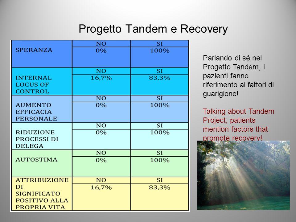 Progetto Tandem e Recovery Parlando di sé nel Progetto Tandem, i pazienti fanno riferimento ai fattori di guarigione.