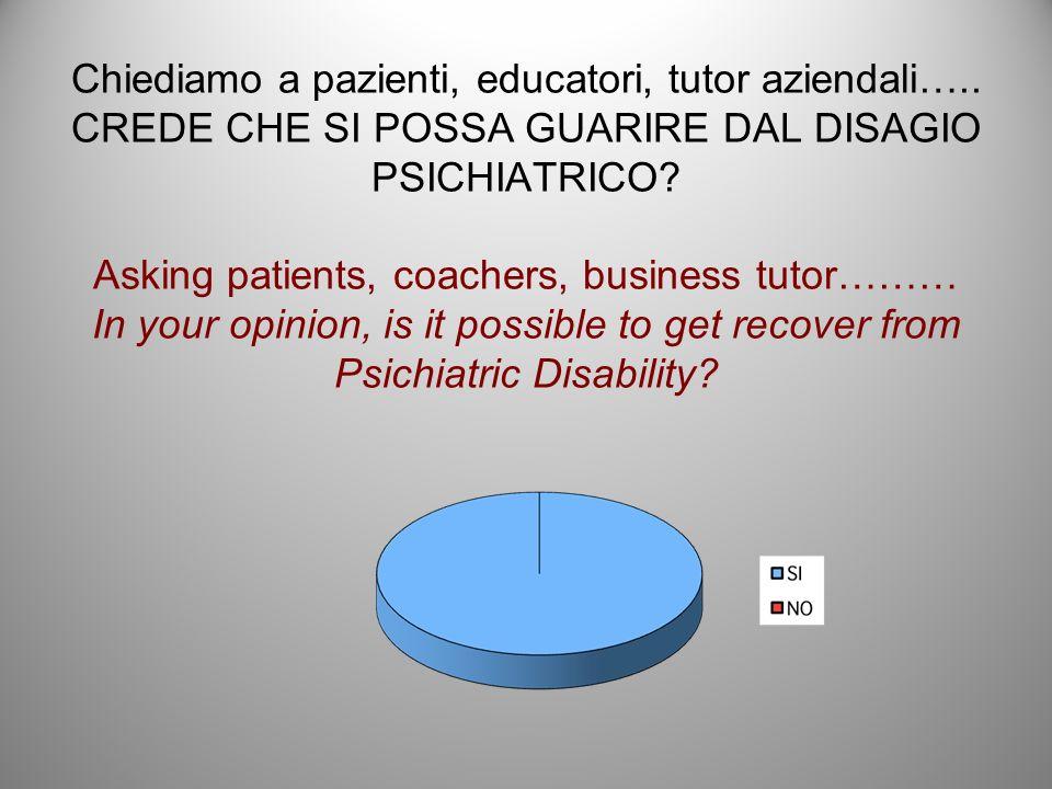 Chiediamo a pazienti, educatori, tutor aziendali…..