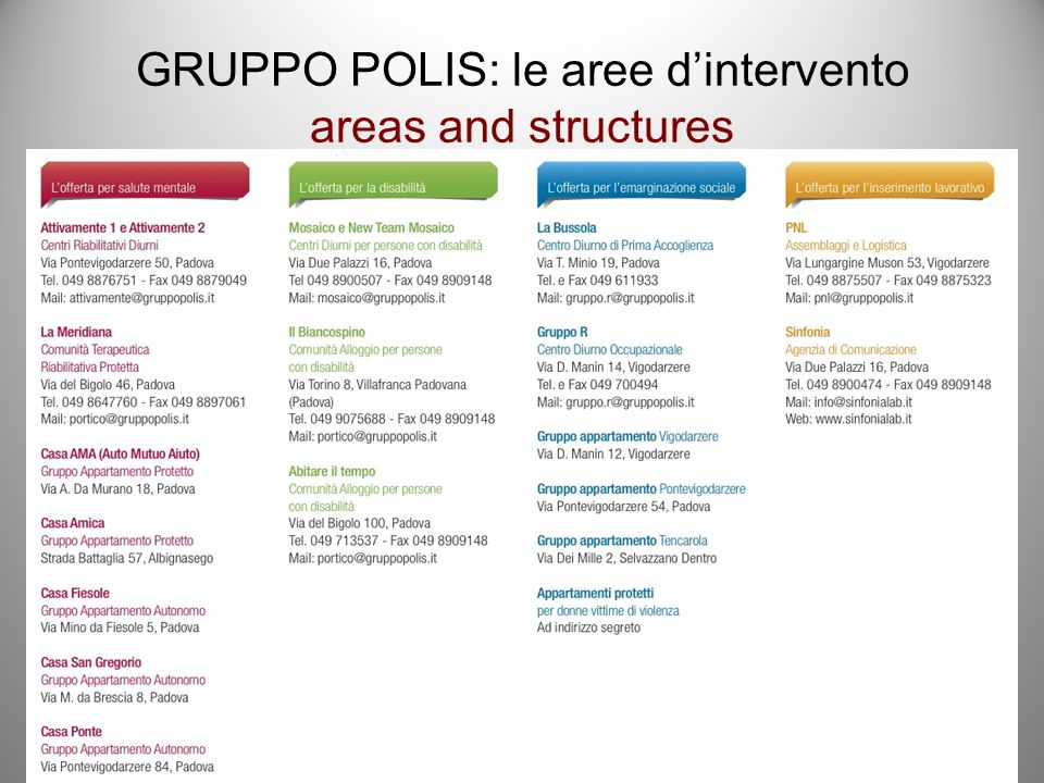 GRUPPO POLIS: le aree dintervento areas and structures