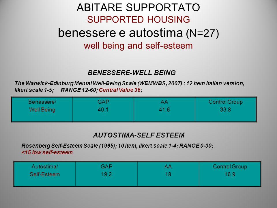 LAVORO SUPPORTATO/supported employment -PROGETTO TANDEM- CONTATTO CON AZIENDA PRESENTAZIONE PERSONA + ACCORDO CON TUTOR (SUPPORTI PER CONTRASTARE FALLIMENTO) PRIME FASI= SUPPORTO TOTALE - SUPPORTO = + AUTONOMIA MONITORAGGIO E VERIFICHE CON TUTOR GRUPPI A.M.A., COLLOQUI E ATTIVITADI SUPPORTO E CONFRONTO PRESSO I SERVIZI CONTRATTO?.