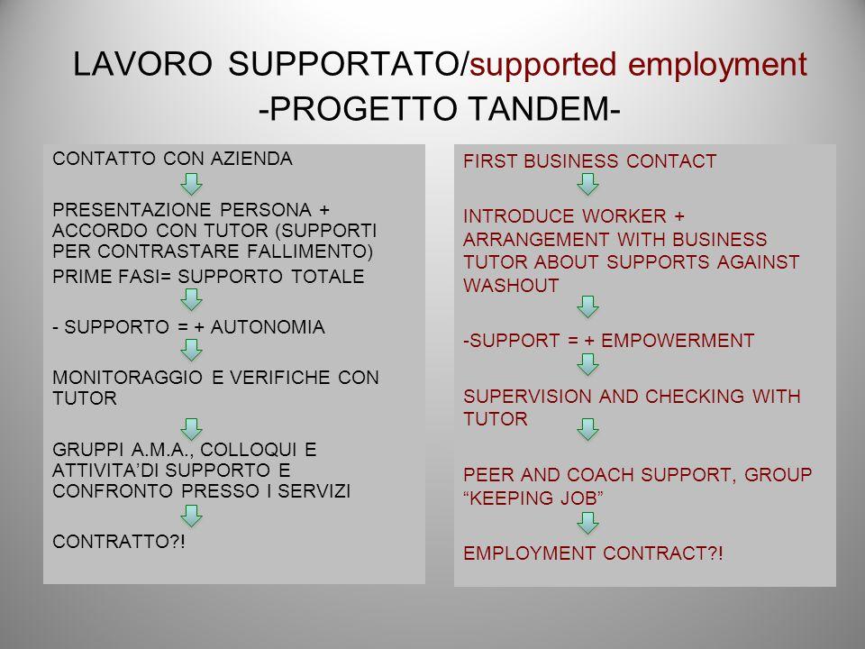 LAVORO SUPPORTATO/supported employment -PROGETTO TANDEM- CONTATTO CON AZIENDA PRESENTAZIONE PERSONA + ACCORDO CON TUTOR (SUPPORTI PER CONTRASTARE FALLIMENTO) PRIME FASI= SUPPORTO TOTALE - SUPPORTO = + AUTONOMIA MONITORAGGIO E VERIFICHE CON TUTOR GRUPPI A.M.A., COLLOQUI E ATTIVITADI SUPPORTO E CONFRONTO PRESSO I SERVIZI CONTRATTO .