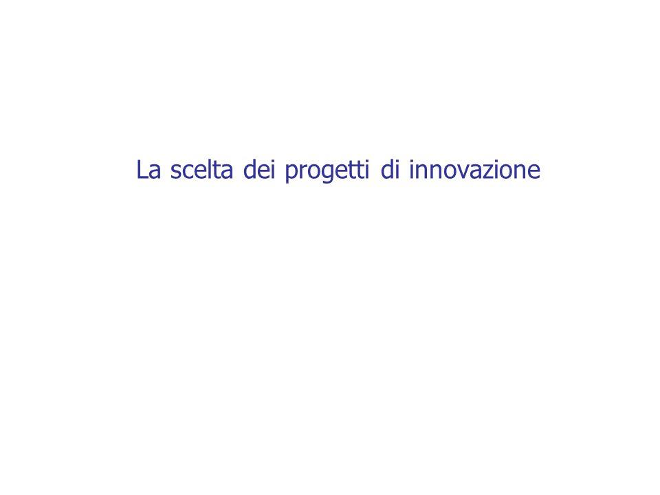 La scelta dei progetti di innovazione
