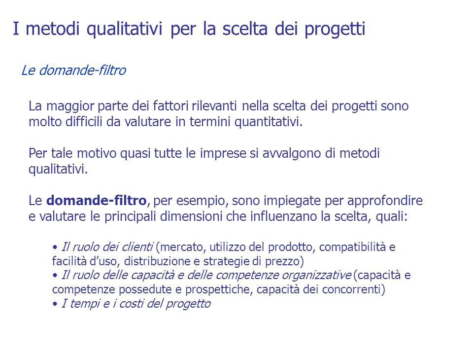 I metodi qualitativi per la scelta dei progetti Le domande-filtro La maggior parte dei fattori rilevanti nella scelta dei progetti sono molto difficil