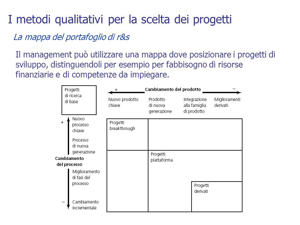 I metodi qualitativi per la scelta dei progetti La mappa del portafoglio di r&s Il management può utilizzare una mappa dove posizionare i progetti di