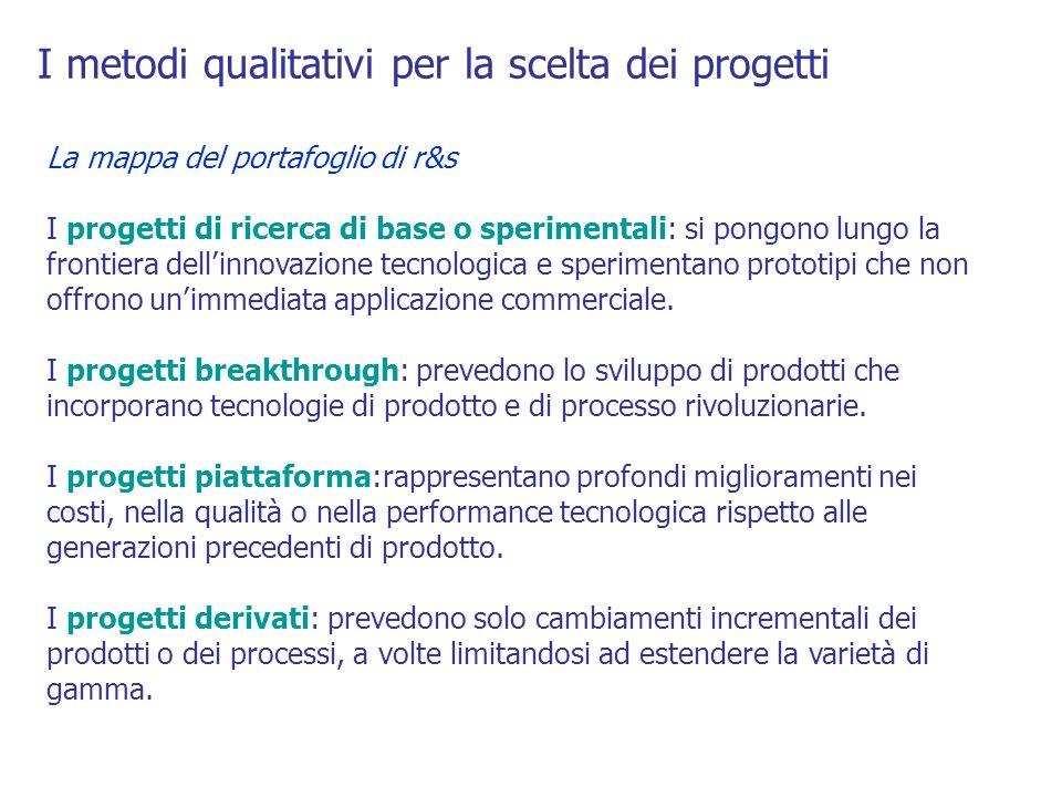 I metodi qualitativi per la scelta dei progetti La mappa del portafoglio di r&s I progetti di ricerca di base o sperimentali: si pongono lungo la fron
