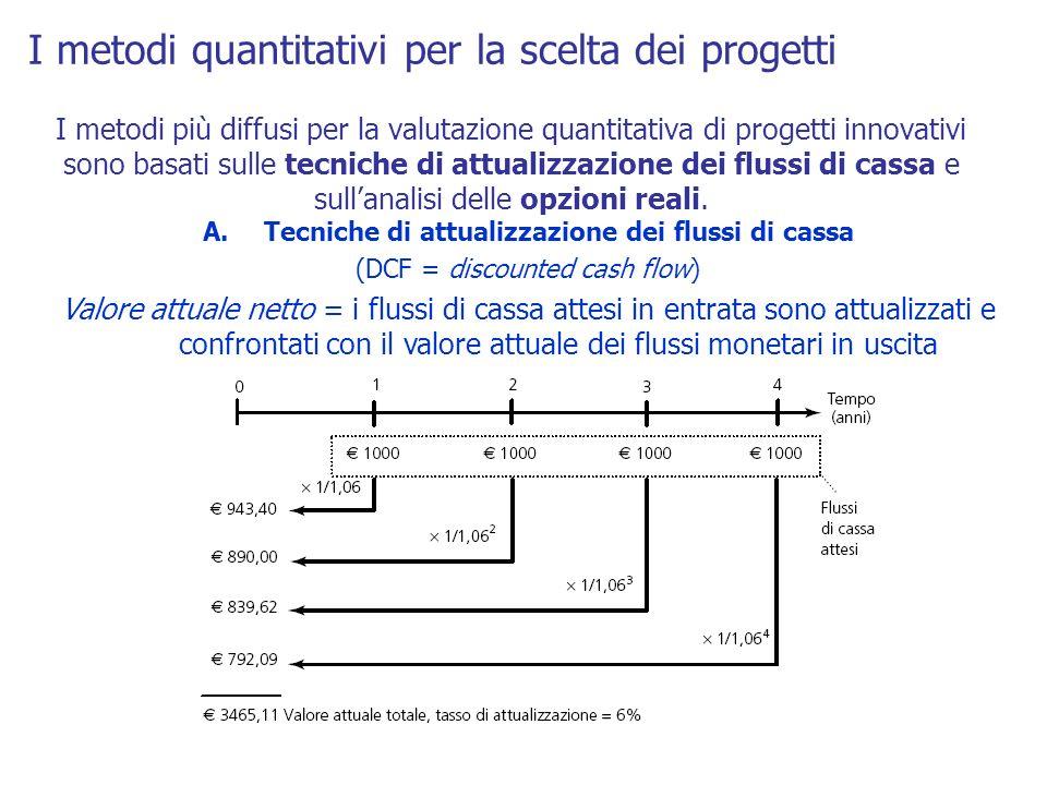 A.Tecniche di attualizzazione dei flussi di cassa (DCF = discounted cash flow) Valore attuale netto = i flussi di cassa attesi in entrata sono attuali