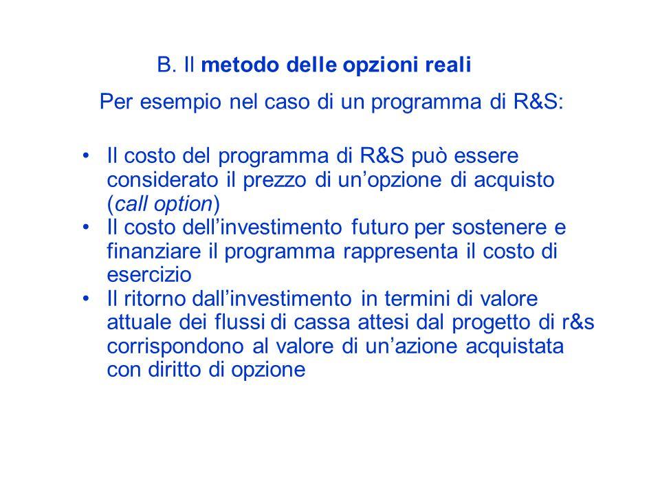 Il costo del programma di R&S può essere considerato il prezzo di unopzione di acquisto (call option) Il costo dellinvestimento futuro per sostenere e