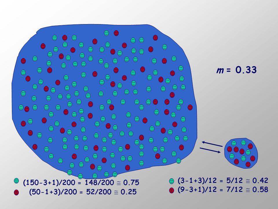 m = 0.33 … dopo molte generazioni ~ 150/200 = 0.75 ~ 50/200 = 0.25 9/12 = 0.75 3/12 = 0.25