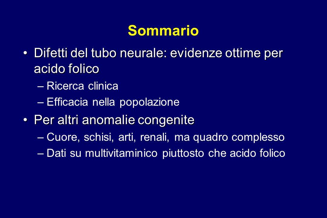 Sommario Difetti del tubo neurale: evidenze ottime per acido folicoDifetti del tubo neurale: evidenze ottime per acido folico –Ricerca clinica –Effica