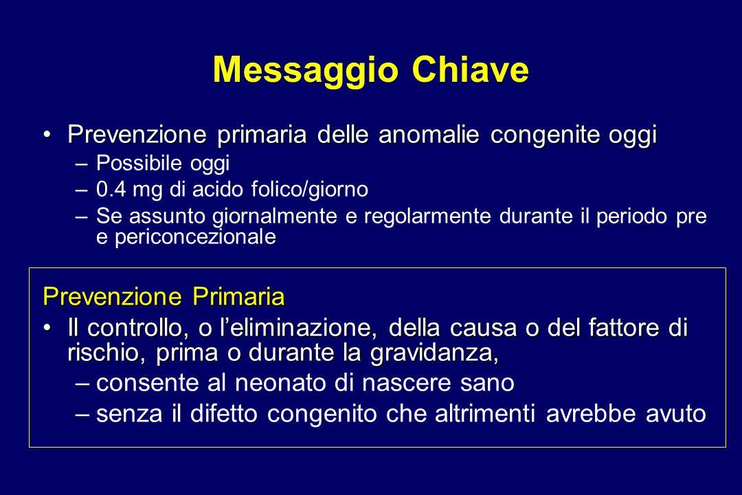Messaggio Chiave Prevenzione primaria delle anomalie congenite oggiPrevenzione primaria delle anomalie congenite oggi –Possibile oggi –0.4 mg di acido