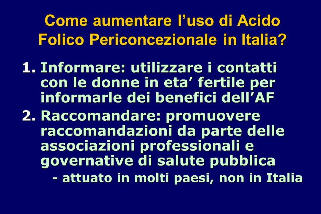 Come aumentare luso di Acido Folico Periconcezionale in Italia? 1.Informare: utilizzare i contatti con le donne in eta fertile per informarle dei bene