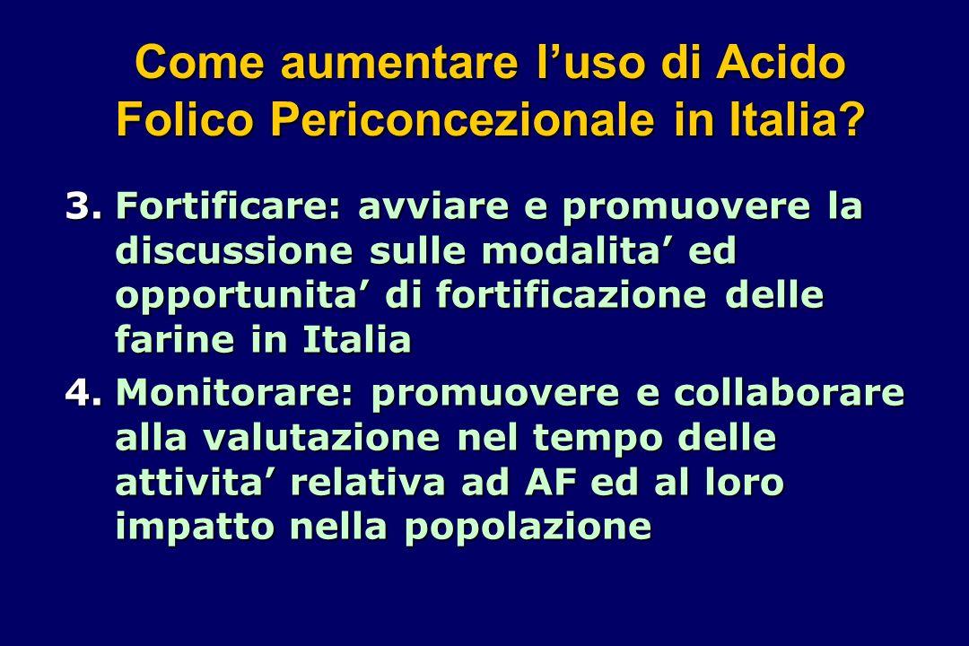 Come aumentare luso di Acido Folico Periconcezionale in Italia? 3.Fortificare: avviare e promuovere la discussione sulle modalita ed opportunita di fo
