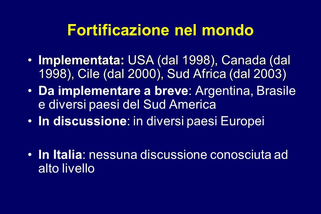 Fortificazione nel mondo Implementata: USA (dal 1998), Canada (dal 1998), Cile (dal 2000), Sud Africa (dal 2003)Implementata: USA (dal 1998), Canada (