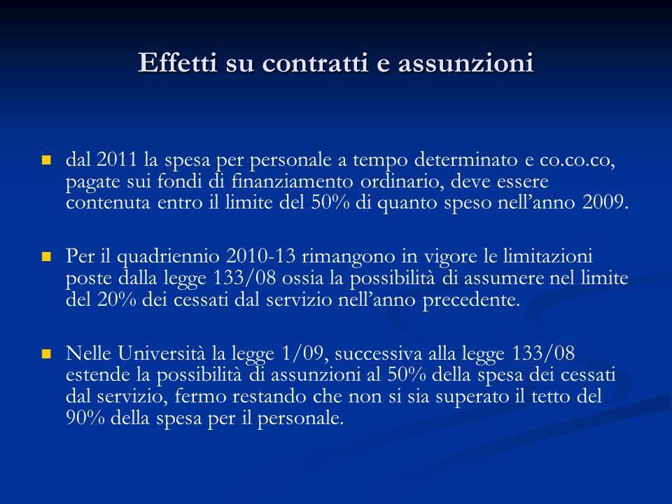 Effetti su contratti e assunzioni dal 2011 la spesa per personale a tempo determinato e co.co.co, pagate sui fondi di finanziamento ordinario, deve essere contenuta entro il limite del 50% di quanto speso nellanno 2009.