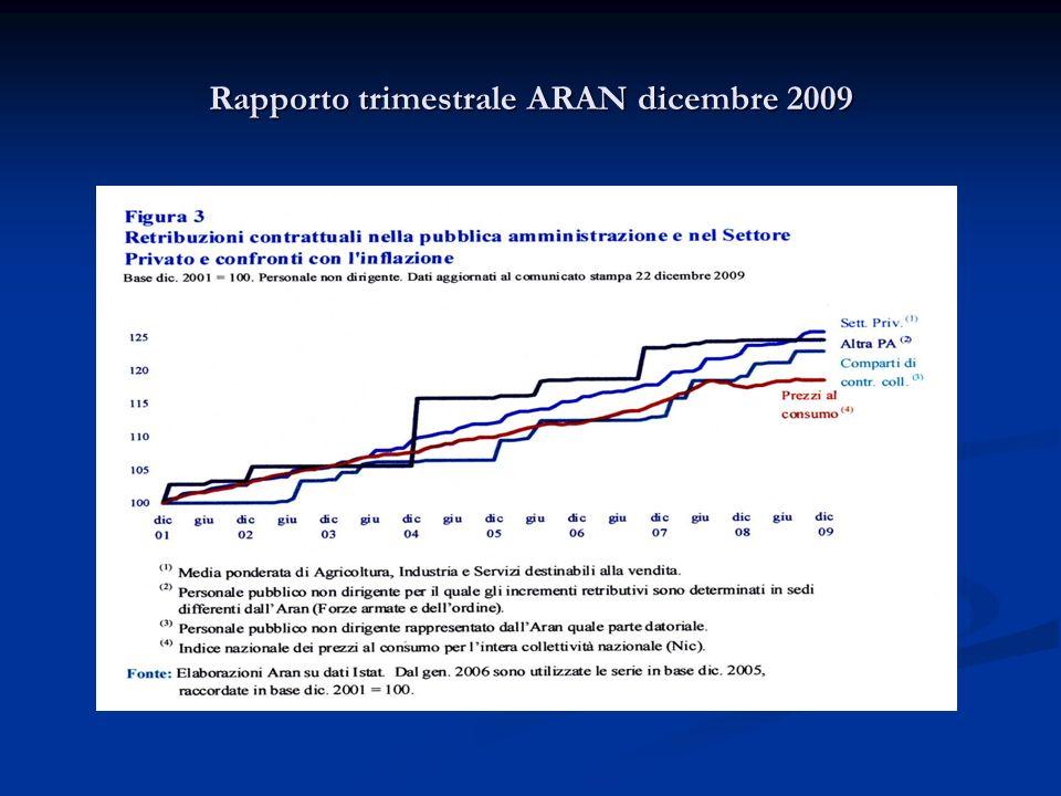 Rapporto trimestrale ARAN dicembre 2009