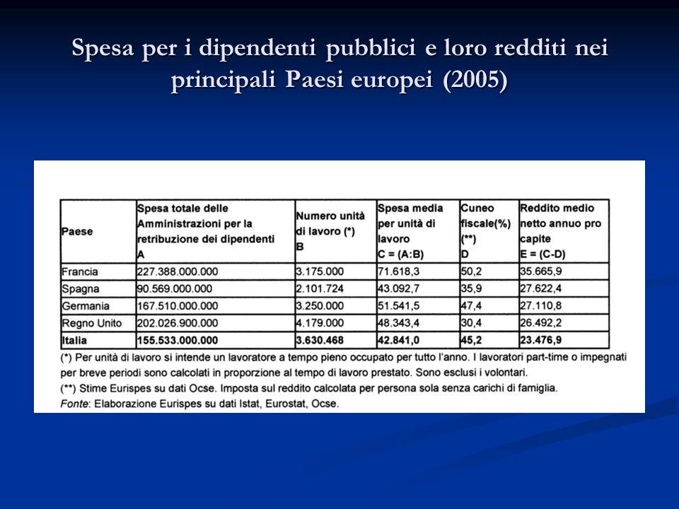 Spesa per i dipendenti pubblici e loro redditi nei principali Paesi europei (2005)