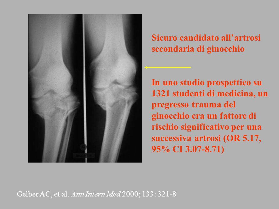 Sicuro candidato allartrosi secondaria di ginocchio In uno studio prospettico su 1321 studenti di medicina, un pregresso trauma del ginocchio era un f