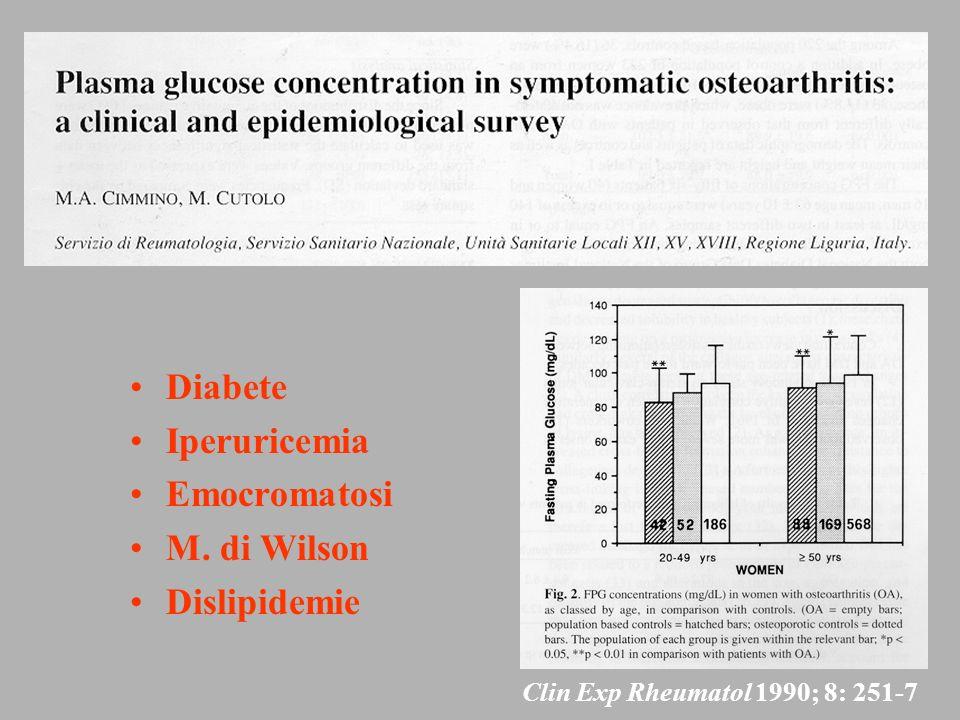 Clin Exp Rheumatol 1990; 8: 251-7 Diabete Iperuricemia Emocromatosi M. di Wilson Dislipidemie