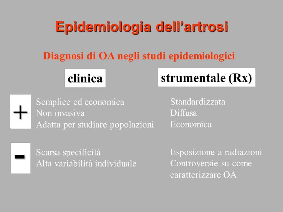 Epidemiologia dellartrosi Diagnosi di OA negli studi epidemiologici clinica strumentale (Rx) Semplice ed economica Non invasiva Adatta per studiare po