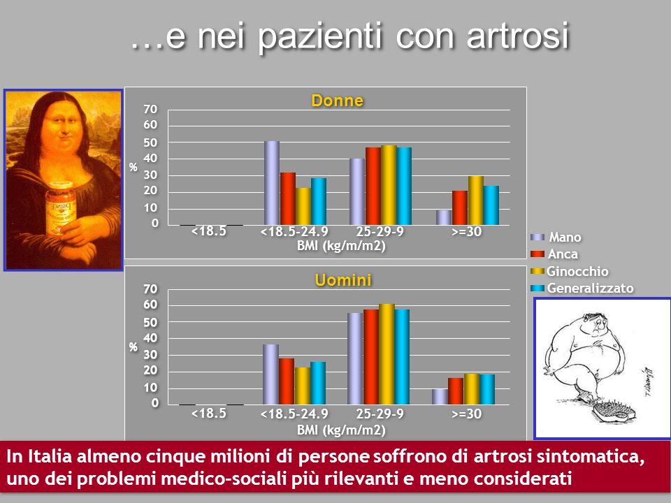 70 0 0 60 50 40 30 20 10 % % 70 0 0 60 50 40 30 20 10 % % Uomini BMI (kg/m/m2) 70 0 0 60 50 40 30 20 10 % % BMI (kg/m/m2) Donne …e nei pazienti con ar