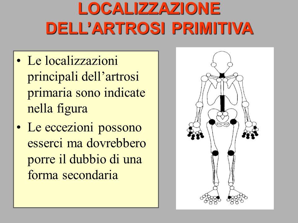 LOCALIZZAZIONE DELLARTROSI PRIMITIVA Le localizzazioni principali dellartrosi primaria sono indicate nella figura Le eccezioni possono esserci ma dovr