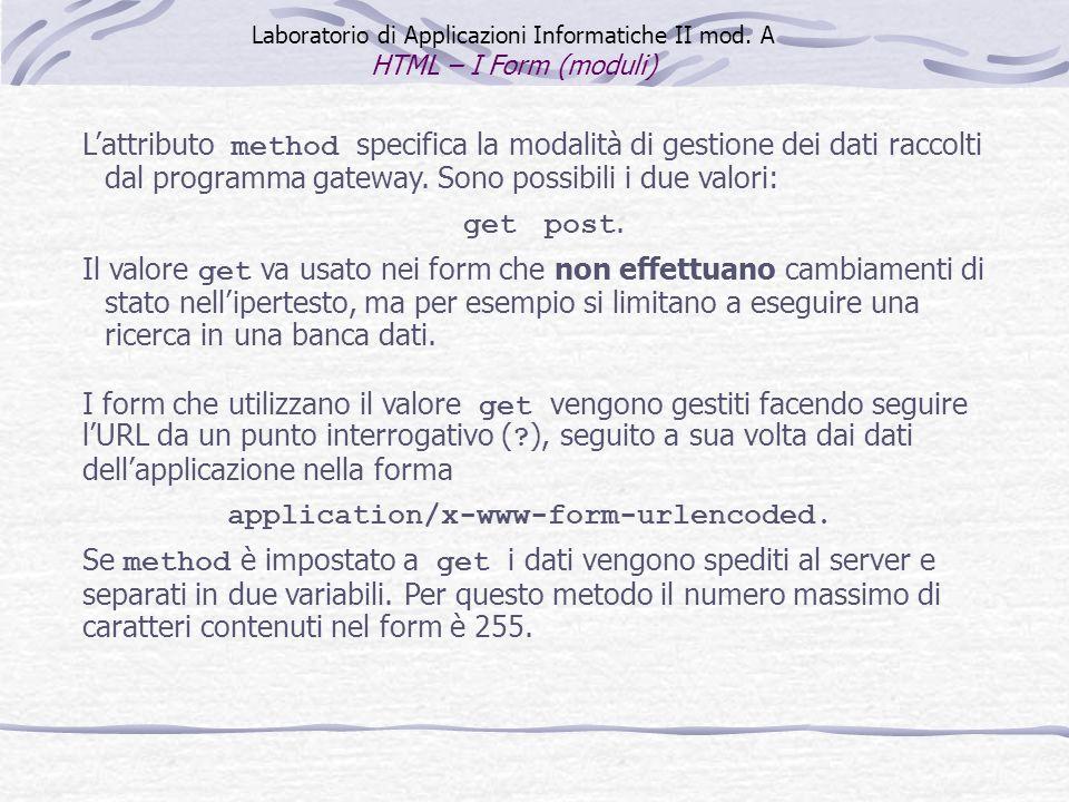 Laboratorio di Applicazioni Informatiche II mod. A HTML – I Form (moduli) Lattributo method specifica la modalità di gestione dei dati raccolti dal pr