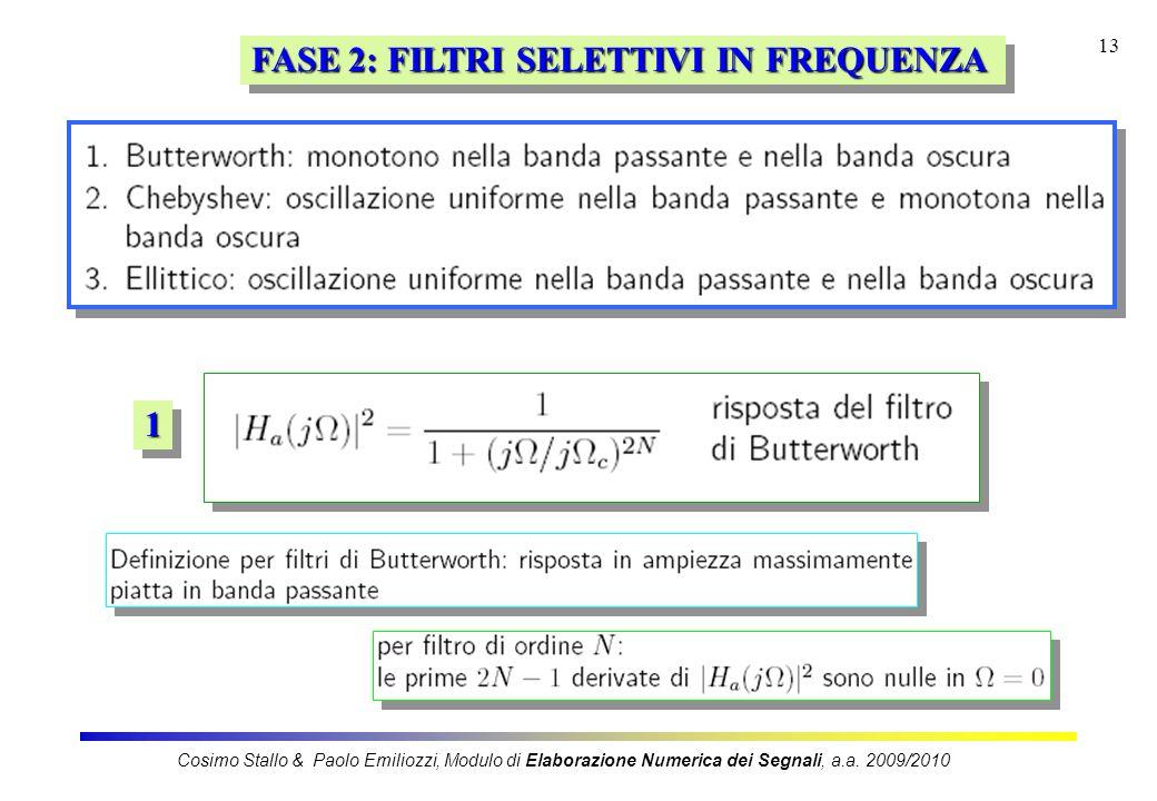 13 FASE 2: FILTRI SELETTIVI IN FREQUENZA 11 Cosimo Stallo & Paolo Emiliozzi, Modulo di Elaborazione Numerica dei Segnali, a.a. 2009/2010
