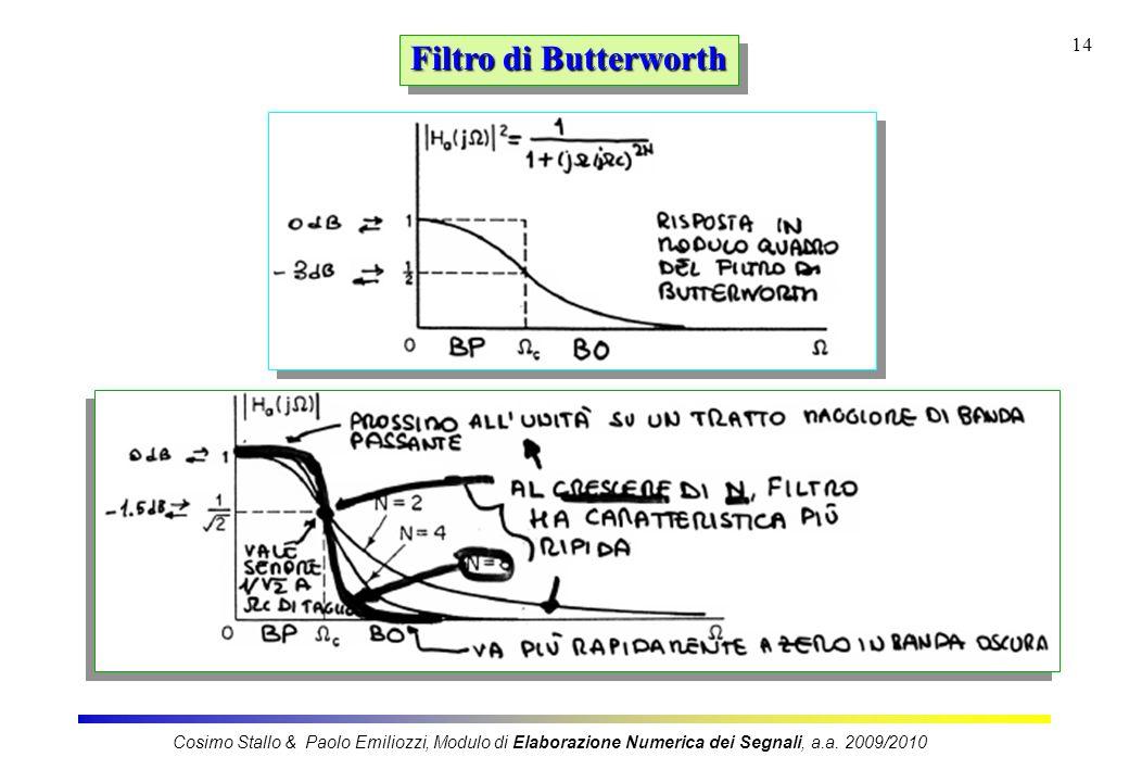 14 Filtro di Butterworth Cosimo Stallo & Paolo Emiliozzi, Modulo di Elaborazione Numerica dei Segnali, a.a. 2009/2010