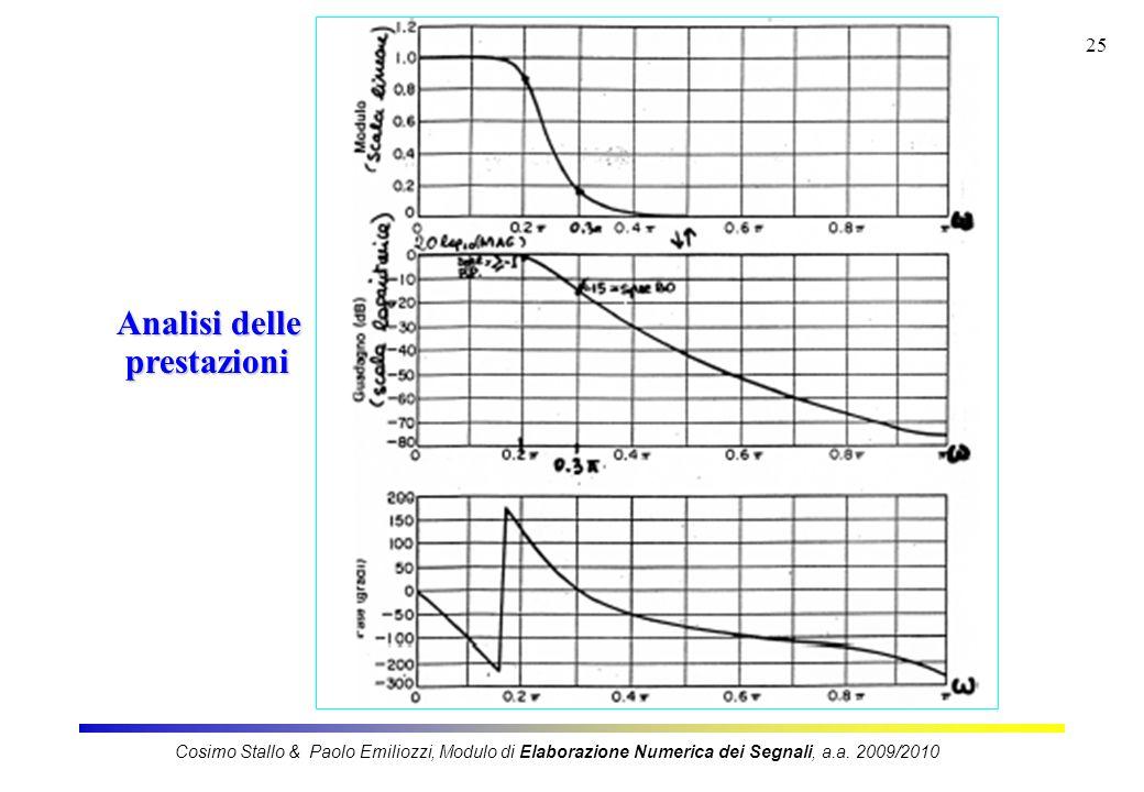25 Analisi delle prestazioni prestazioni Cosimo Stallo & Paolo Emiliozzi, Modulo di Elaborazione Numerica dei Segnali, a.a. 2009/2010