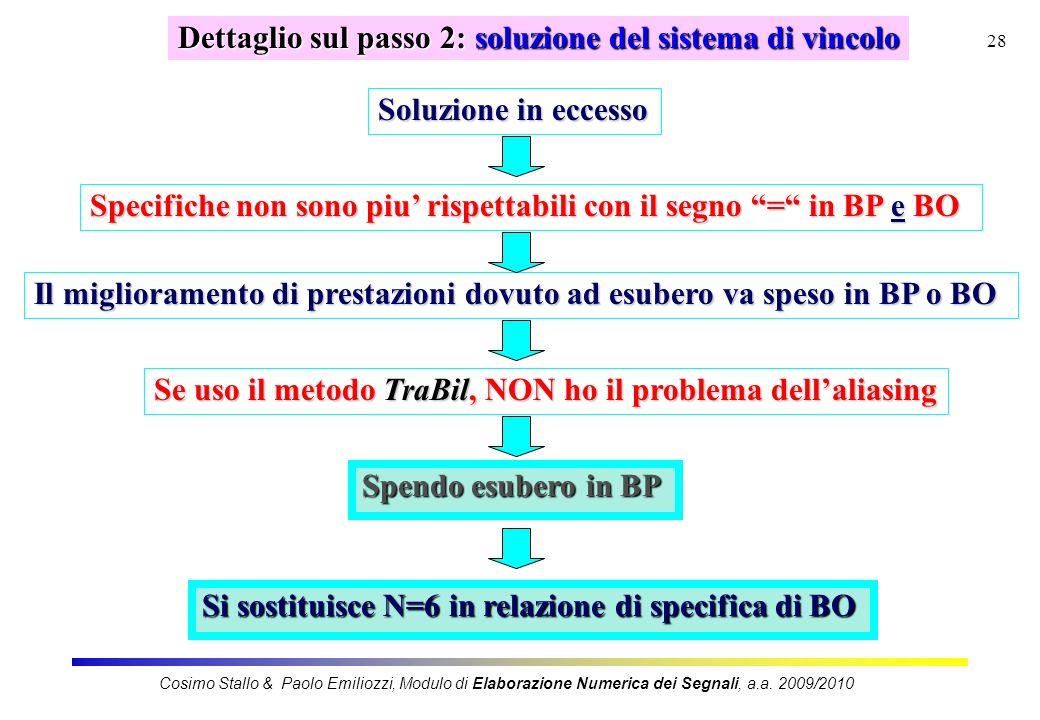 28 Dettaglio sul passo 2: soluzione del sistema di vincolo Il miglioramento di prestazioni dovuto ad esubero va speso in BP o BO Se uso il metodo TraB
