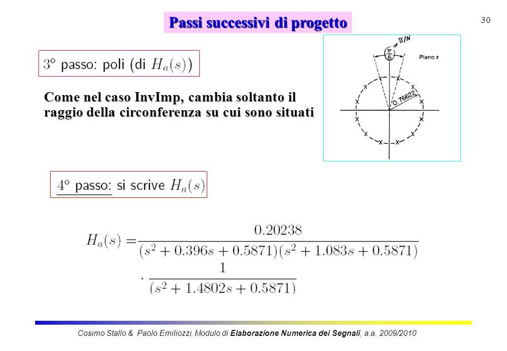 30 Passi successivi di progetto Come nel caso InvImp, cambia soltanto il raggio della circonferenza su cui sono situati Cosimo Stallo & Paolo Emiliozz