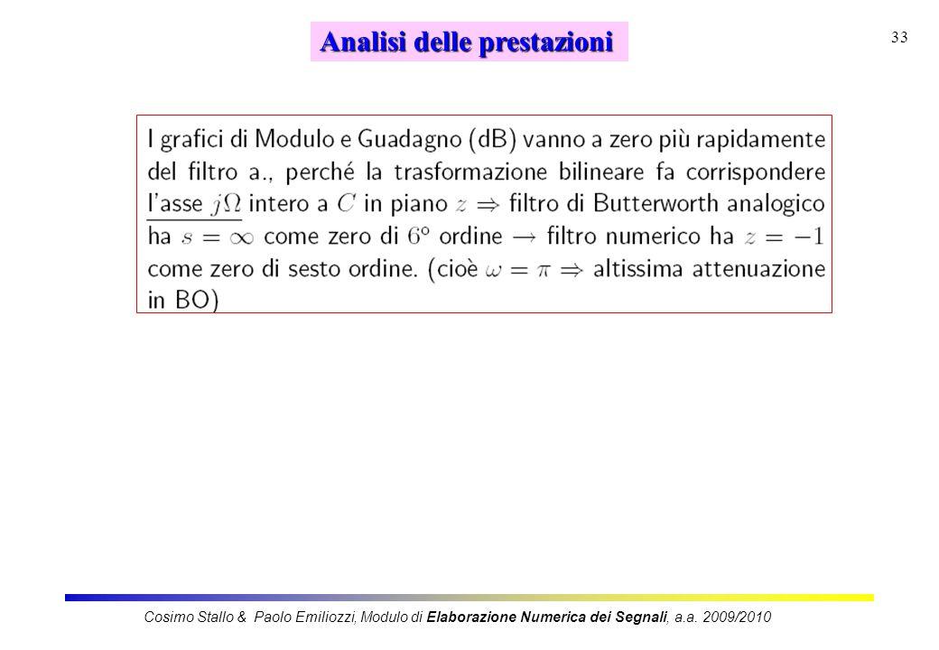 33 Analisi delle prestazioni Cosimo Stallo & Paolo Emiliozzi, Modulo di Elaborazione Numerica dei Segnali, a.a. 2009/2010