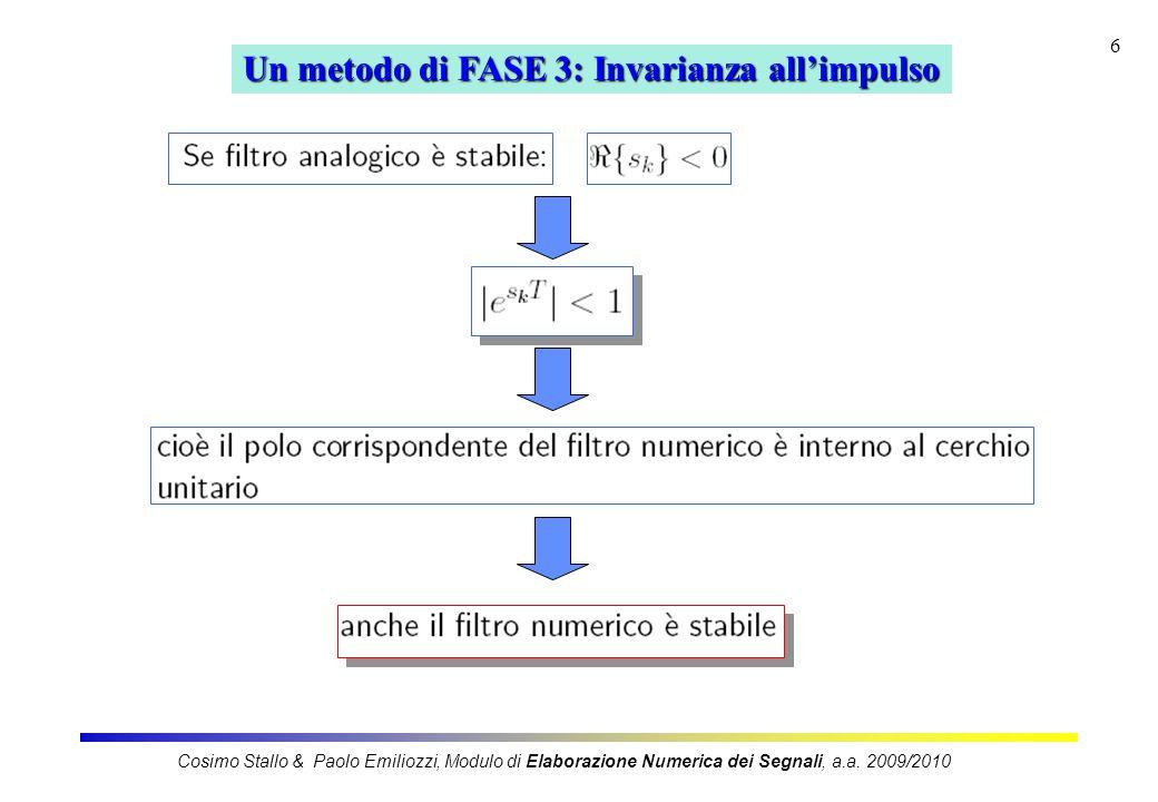 6 Un metodo di FASE 3: Invarianza allimpulso Cosimo Stallo & Paolo Emiliozzi, Modulo di Elaborazione Numerica dei Segnali, a.a. 2009/2010