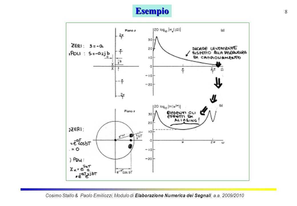 9 Caratteristiche del metodo dinvarianza allimpulso Cosimo Stallo & Paolo Emiliozzi, Modulo di Elaborazione Numerica dei Segnali, a.a.