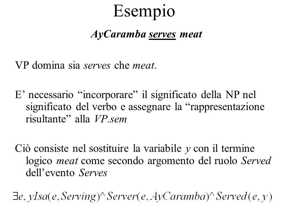 VP domina sia serves che meat. E necessario incorporare il significato della NP nel significato del verbo e assegnare la rappresentazione risultante a