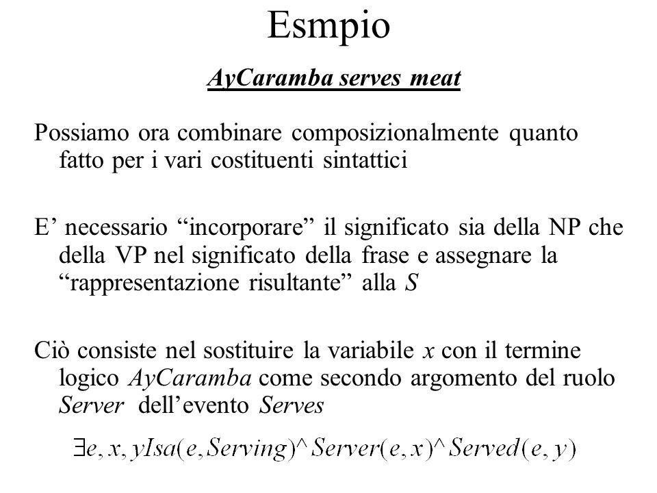 Esmpio AyCaramba serves meat Possiamo ora combinare composizionalmente quanto fatto per i vari costituenti sintattici E necessario incorporare il sign