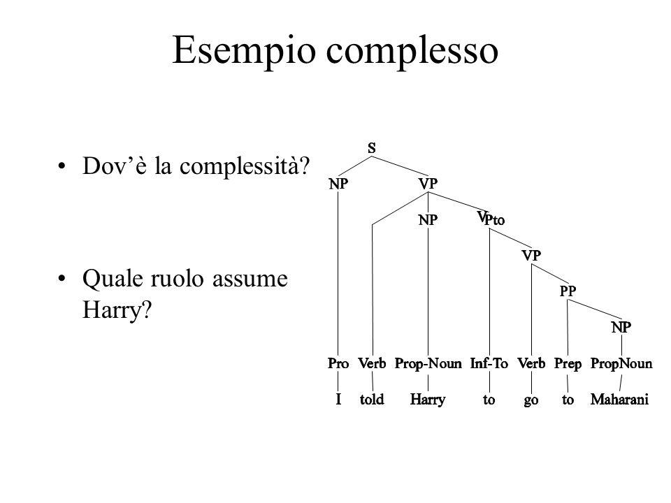Esempio complesso Dovè la complessità? Quale ruolo assume Harry?