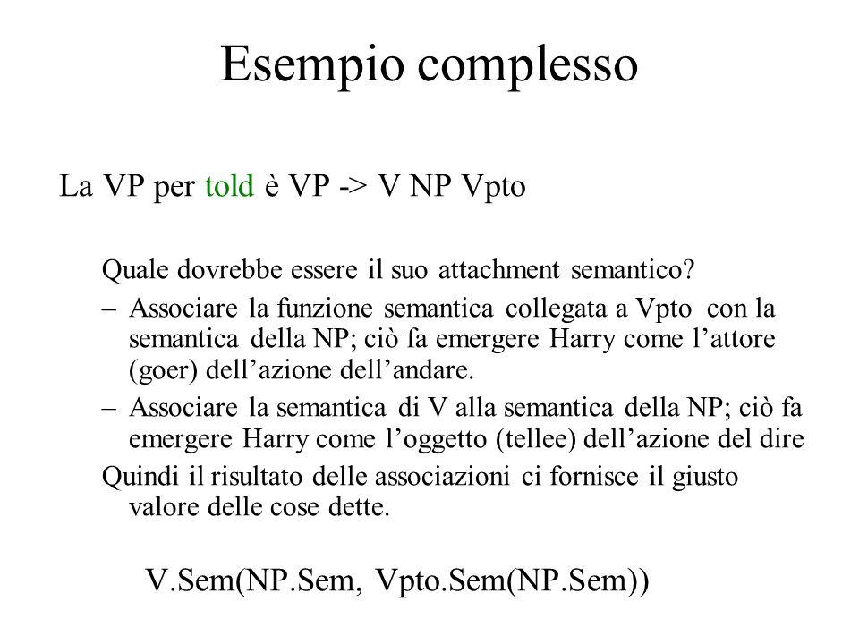 Esempio complesso La VP per told è VP -> V NP Vpto Quale dovrebbe essere il suo attachment semantico? –Associare la funzione semantica collegata a Vpt
