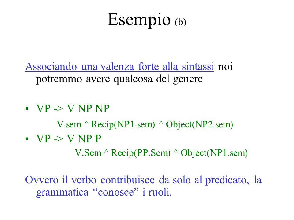 Esempio (b) Associando una valenza forte alla sintassi noi potremmo avere qualcosa del genere VP -> V NP NP V.sem ^ Recip(NP1.sem) ^ Object(NP2.sem) V