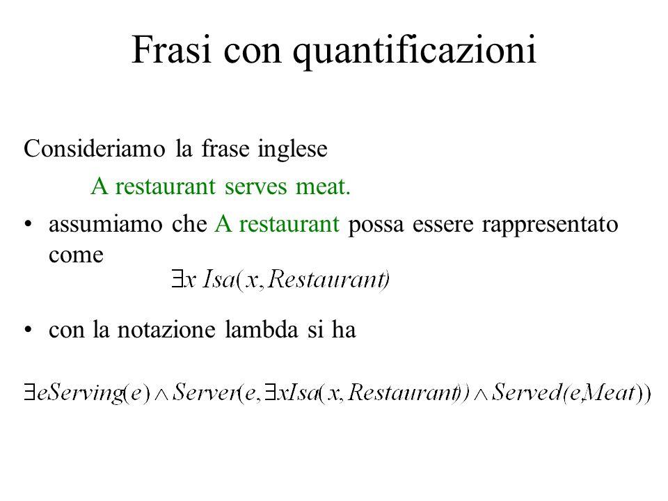 Frasi con quantificazioni Consideriamo la frase inglese A restaurant serves meat. assumiamo che A restaurant possa essere rappresentato come con la no