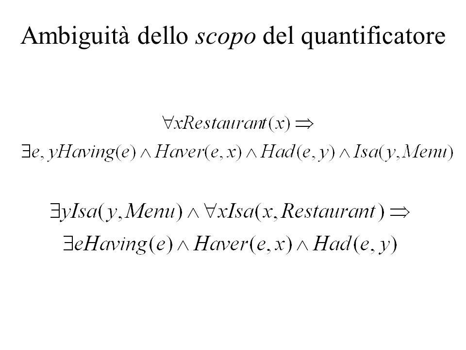 Ambiguità dello scopo del quantificatore