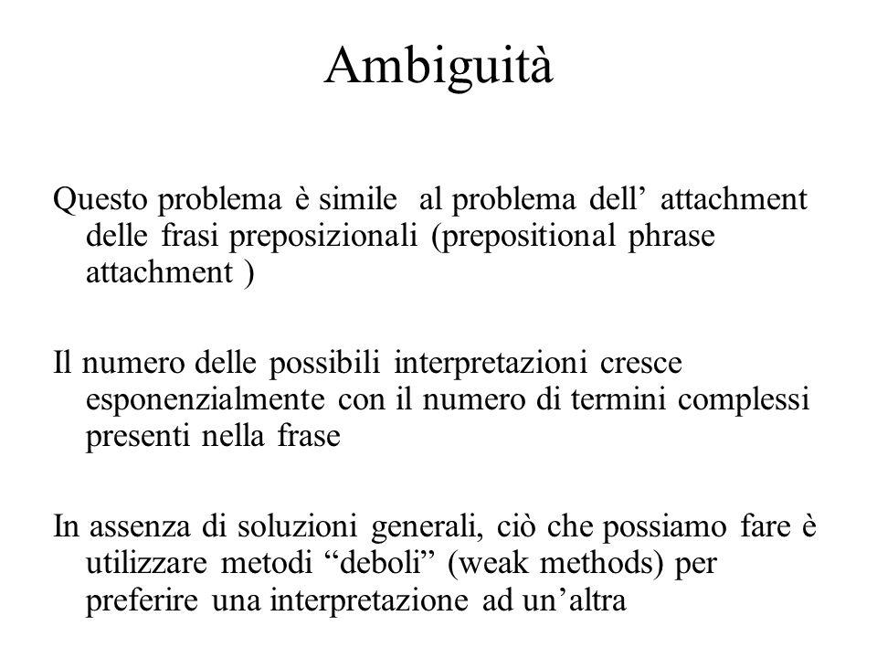 Ambiguità Questo problema è simile al problema dell attachment delle frasi preposizionali (prepositional phrase attachment ) Il numero delle possibili