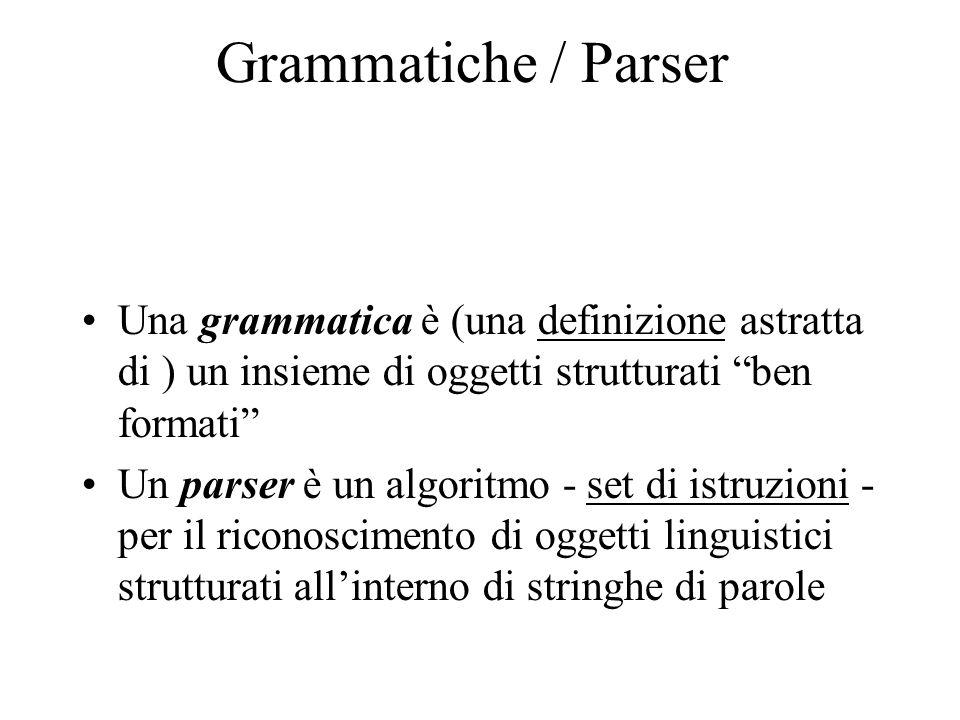 Grammatiche / Parser Una grammatica è (una definizione astratta di ) un insieme di oggetti strutturati ben formati Un parser è un algoritmo - set di i