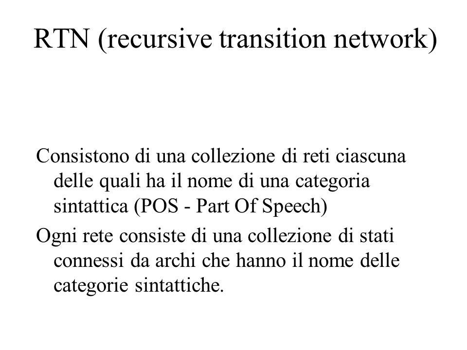 RTN (recursive transition network) Consistono di una collezione di reti ciascuna delle quali ha il nome di una categoria sintattica (POS - Part Of Spe