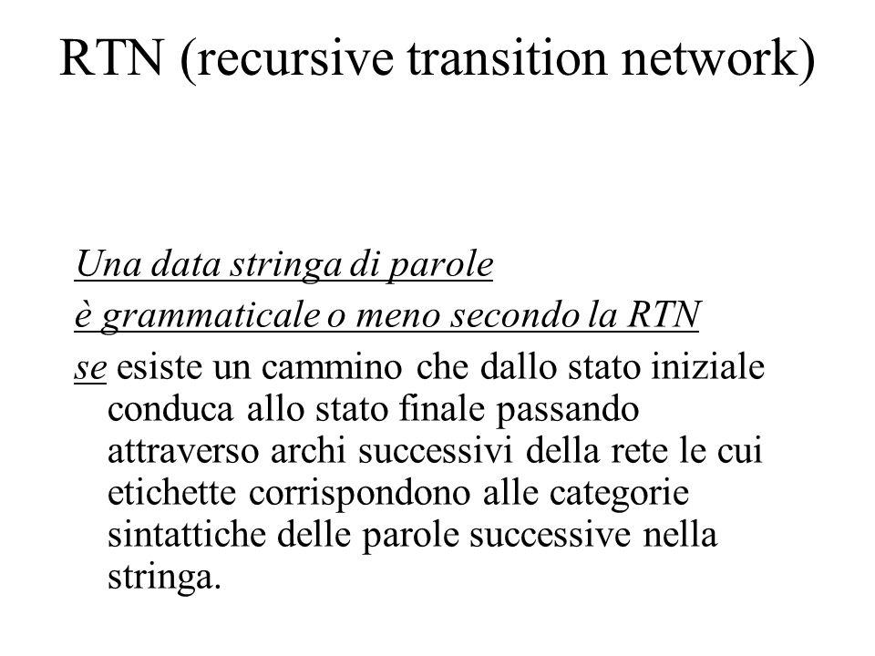 RTN (recursive transition network) Una data stringa di parole è grammaticale o meno secondo la RTN se esiste un cammino che dallo stato iniziale condu