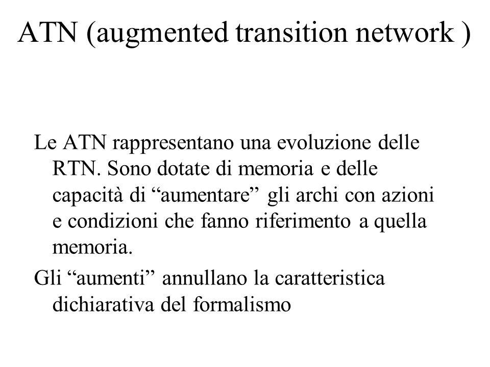 ATN (augmented transition network ) Le ATN rappresentano una evoluzione delle RTN. Sono dotate di memoria e delle capacità di aumentare gli archi con