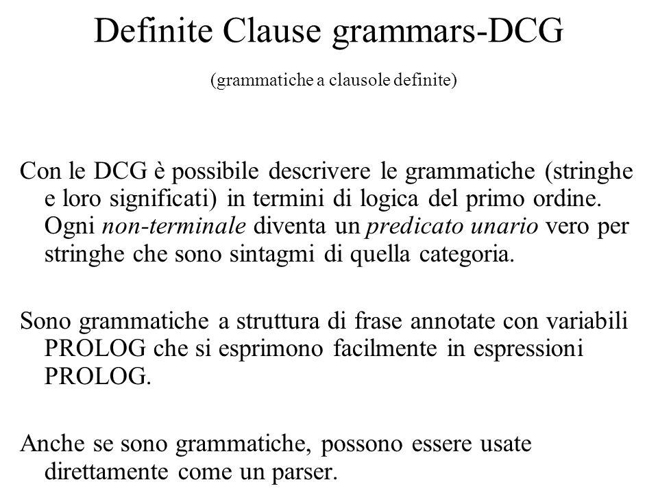 Definite Clause grammars-DCG (grammatiche a clausole definite) Con le DCG è possibile descrivere le grammatiche (stringhe e loro significati) in termi