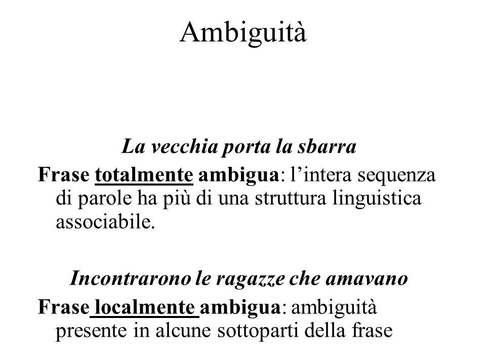 Ambiguità La vecchia porta la sbarra Frase totalmente ambigua: lintera sequenza di parole ha più di una struttura linguistica associabile. Incontraron